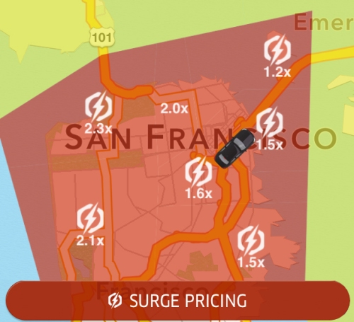 surge_pricing_lead