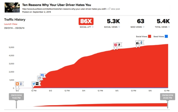 buzzfeed-ten-reasons-why-uber-driver-hates-you